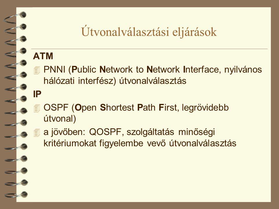 Útvonalválasztási eljárások ATM  PNNI (Public Network to Network Interface, nyilvános hálózati interfész) útvonalválasztás IP  OSPF (Open Shortest P