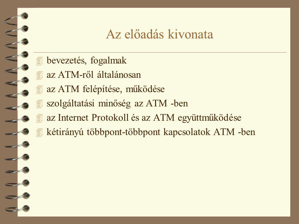 Az előadás kivonata 4 bevezetés, fogalmak 4 az ATM-ről általánosan 4 az ATM felépítése, működése 4 szolgáltatási minőség az ATM -ben 4 az Internet Pro