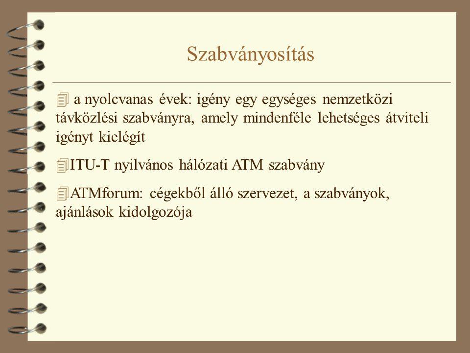 Mi az ATM.
