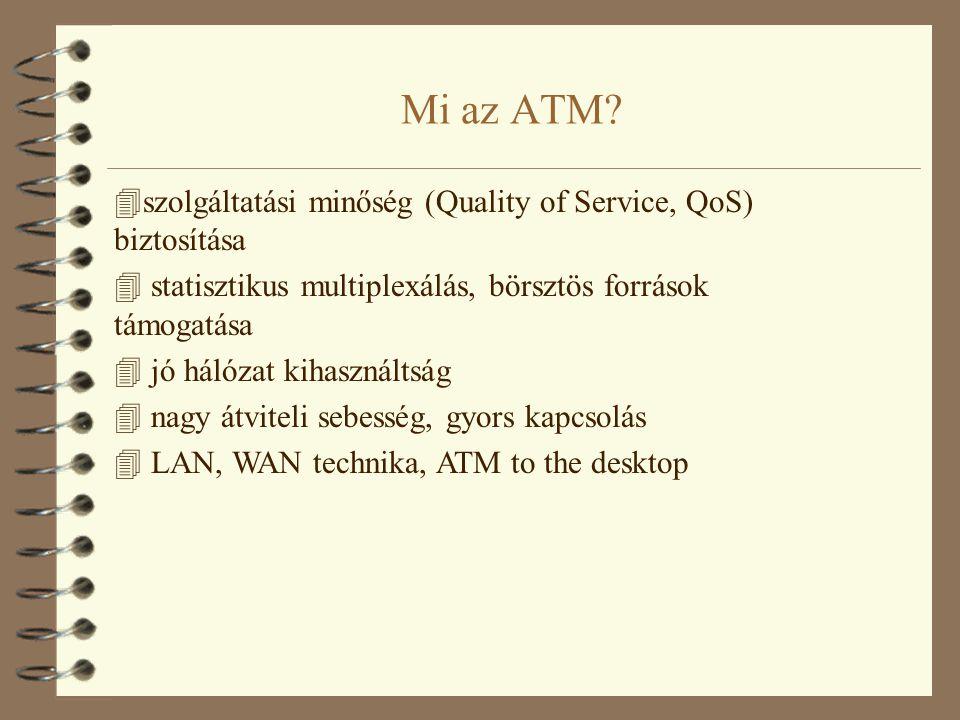 Az ATM hálózat elemei 4 ATM kapcsolók: az ATM cellák irányítását végzik a hálózatban, részt vesznek az összeköttetések felépítésében, lebontásában 4ATM végpontok: ATM adapter kártyával ellátott készülékek: munkaállomások, routerek, LAN kapcsolók, videó berendezések, stb.