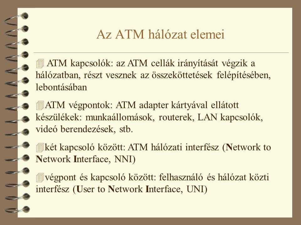 Az ATM hálózat elemei 4 ATM kapcsolók: az ATM cellák irányítását végzik a hálózatban, részt vesznek az összeköttetések felépítésében, lebontásában 4AT