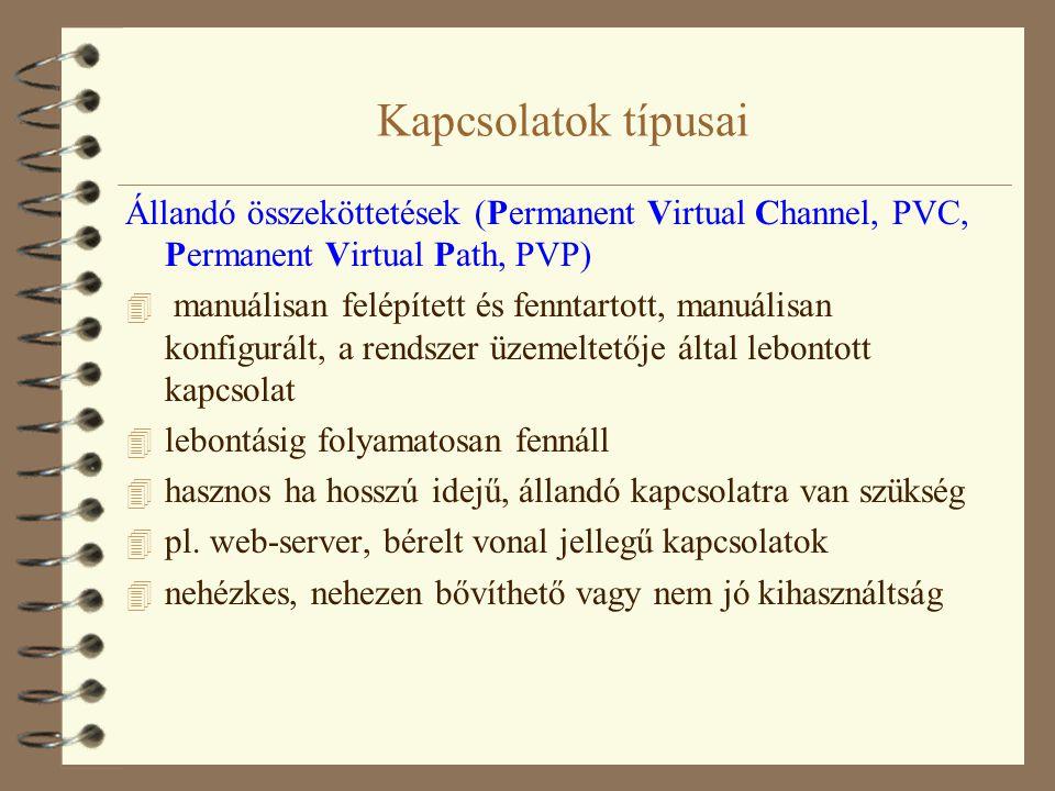 Kapcsolat típusok Kapcsolt összeköttetések (Switched VC, SVC, Switched VP SVP):  hívásfelépítési mechanizmus során jön létre, a hívás végén a kapcsolat lebontási procedúrával megszűnik  hatékony erőforrás-kihasználás, igény szerinti összeköttetések  jelentős jelzésátviteli igény Soft PVC:  hívásfelépítési eljárással épül fel, manuálisan kell lebontani