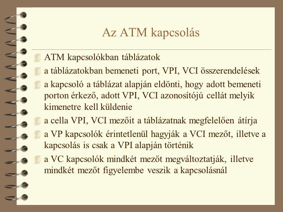 Az ATM kapcsolás 4 ATM kapcsolókban táblázatok 4 a táblázatokban bemeneti port, VPI, VCI összerendelések 4 a kapcsoló a táblázat alapján eldönti, hogy