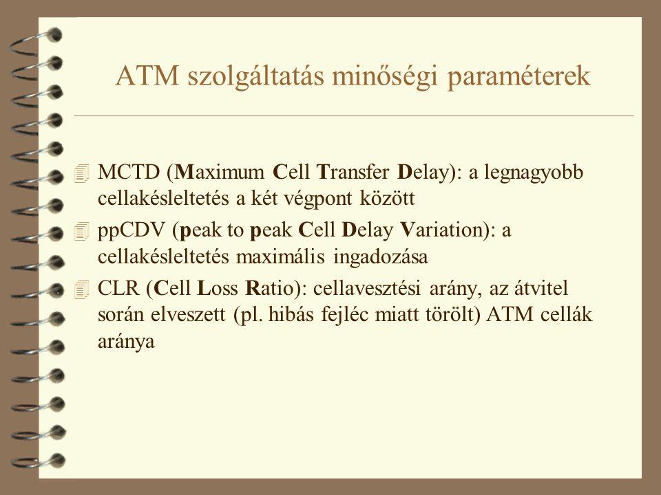 ATM forgalmi paraméterek  PCR (Peak Cell Rate): a forrás legnagyobb átviteli sebessége  SCR (Sustainable Cell Rate): hosszú idő alatti átlagos átviteli sebesség  MCR (Minimum Cell Rate): legkisebb átviteli sebesség  MBS (Maximum Burst Size): az egy csomóban érkező maximális adatmennyiség, maximális börsztméret  CDVT (Cell Delay Variance Tolerance): a forrás mennyire képes tolerálni a cellakésleltetés ingadozását
