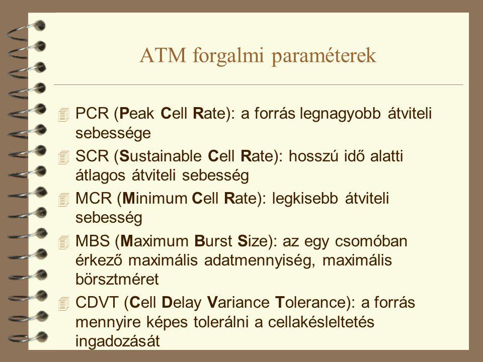 ATM forgalmi paraméterek  PCR (Peak Cell Rate): a forrás legnagyobb átviteli sebessége  SCR (Sustainable Cell Rate): hosszú idő alatti átlagos átvit
