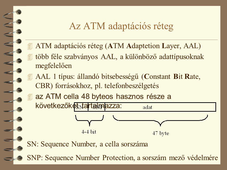 Az ATM adaptációs réteg 4 ATM adaptációs réteg (ATM Adaptetion Layer, AAL) 4 több féle szabványos AAL, a különböző adattípusoknak megfelelően 4 AAL 1