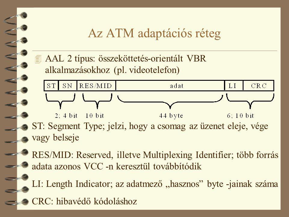 Az ATM adaptációs réteg 4 AAL 2 típus: összeköttetés-orientált VBR alkalmazásokhoz (pl. videotelefon) ST: Segment Type; jelzi, hogy a csomag az üzenet