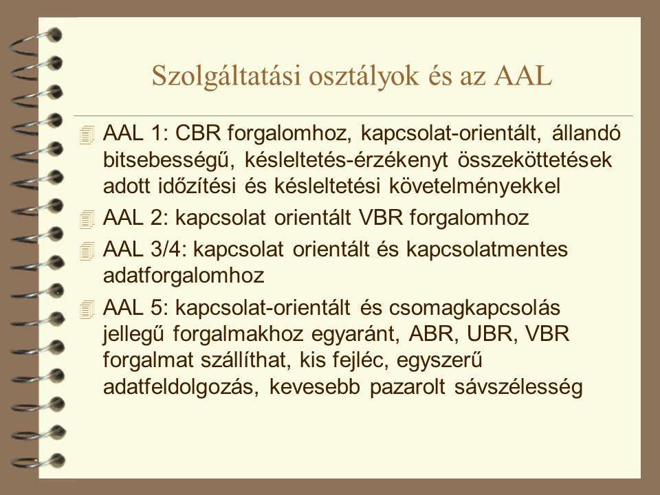Szolgáltatási osztályok és az AAL  AAL 1: CBR forgalomhoz, kapcsolat-orientált, állandó bitsebességű, késleltetés-érzékenyt összeköttetések adott idő