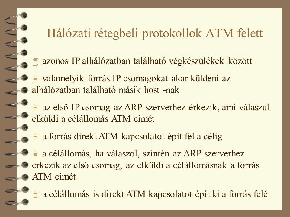 Hálózati rétegbeli protokollok ATM felett 4 azonos IP alhálózatban található végkészülékek között 4 valamelyik forrás IP csomagokat akar küldeni az al