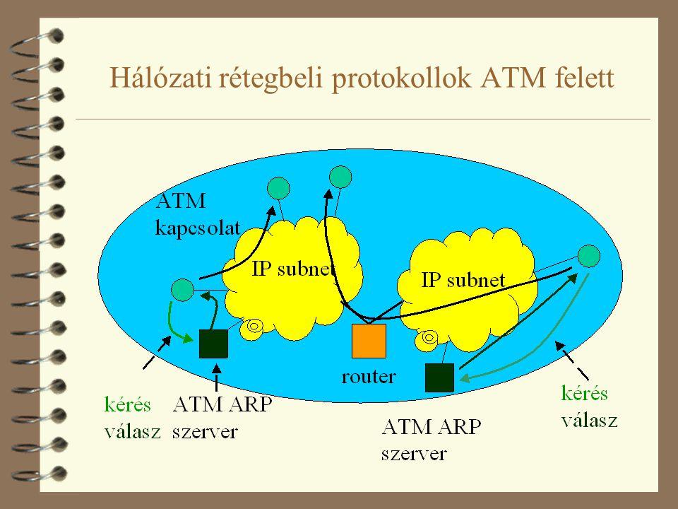 4 különböző IP alhálózatban, de ugyanazon ATM hálózat eszközei között 4 a forgalomnak egy routeren keresztül kell haladnia, amelyik az IP csomagot is feldolgozza, lassú 4 NHRP (Next Hop Resolution Protocol): címfeloldást végez a teljes ATM hálózatban 4 az NHRP szerverek továbbítják a kérést