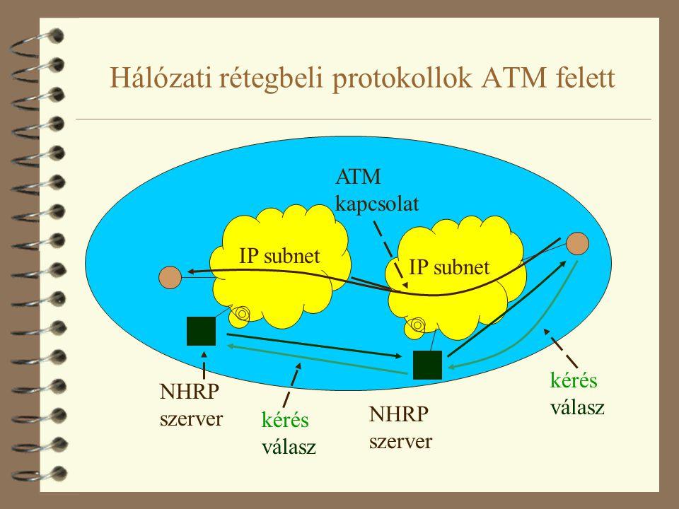 LAN emuláció (LANE) 4 ATM fórum protokoll, LAN eszközök ATM hálózaton keresztül való összekapcsolására 4 LAN -ok kibővítése, összekapcsolása ATM gyökérhálózaton keresztül 4 nagy terhelésű eszközök összekötése LAN eszközökkel 4 több, logikailag elkülönített LAN kialakítása ugyanazon ATM hálózaton keresztül