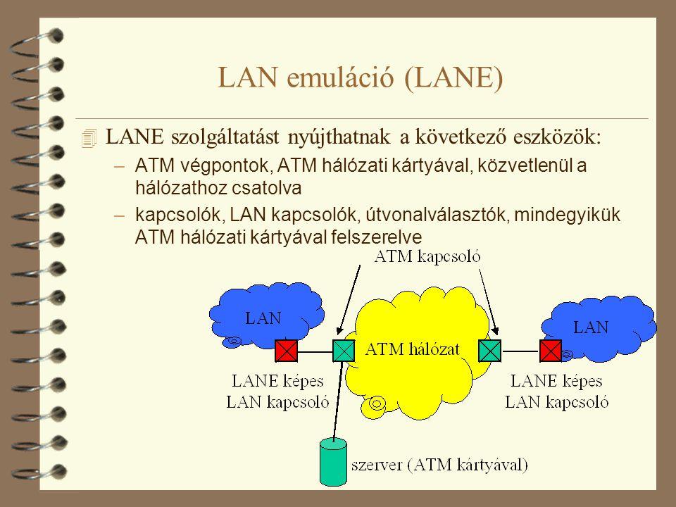 LAN emuláció (LANE)  ATM: kapcsolat orientált, pont-pont és pont-több pont jelzések, kapcsolatok  az ATM -ben nincs broadcast  LAN protokollok: kapcsolat mentes technikák, közös átviteli közeg (pl.