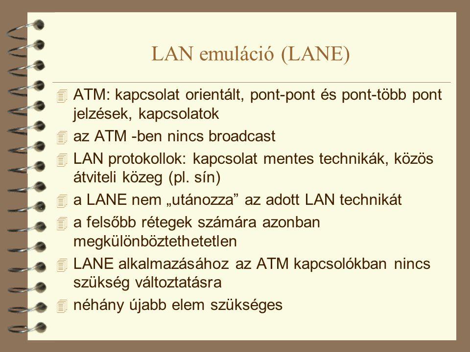 LAN emuláció (LANE)  LAN emulációs kliens (LEC): minden, az emulált LAN -ban résztvevő végpont  LAN emulációs szerver (LES): nyilvántartja az ATM cím-MAC cím összerendeléseket  broadcast szerver (BUS): a LAN -ok broadcast lehetőségét biztosítja  működés: a küldő lekérdezi a célállomás ATM címét a LES -től, a MAC cím alapján, utána direkt ATM kapcsolatot épít ki felé és AAL 5 -ös keretekbe foglalja a MAC kereteket és továbbítja  broadcast információt a BUS -nak küld, aki pont- többpont kapcsolaton továbbítja azt az összes LEC felé
