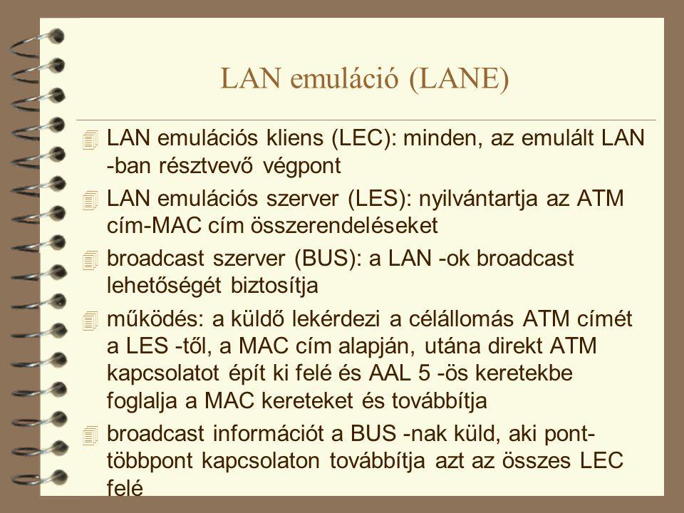 LAN emuláció (LANE)  LAN emulációs kliens (LEC): minden, az emulált LAN -ban résztvevő végpont  LAN emulációs szerver (LES): nyilvántartja az ATM cí