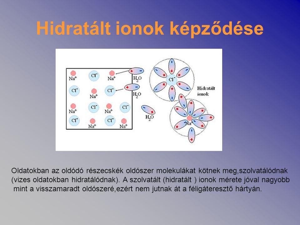 Hidratált ionok képződése Oldatokban az oldódó részecskék oldószer molekulákat kötnek meg,szolvatálódnak (vizes oldatokban hidratálódnak). A szolvatál