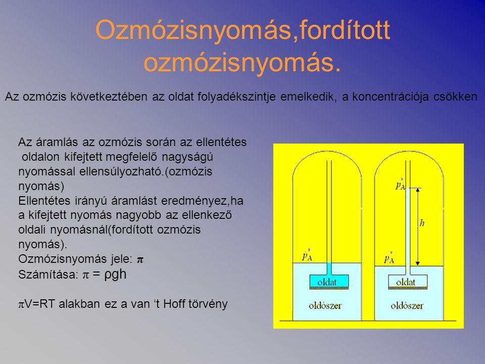 Ozmózisnyomás,fordított ozmózisnyomás. Az áramlás az ozmózis során az ellentétes oldalon kifejtett megfelelő nagyságú nyomással ellensúlyozható.(ozmóz
