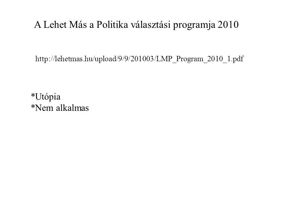 http://lehetmas.hu/upload/9/9/201003/LMP_Program_2010_1.pdf A Lehet Más a Politika választási programja 2010 *Utópia *Nem alkalmas