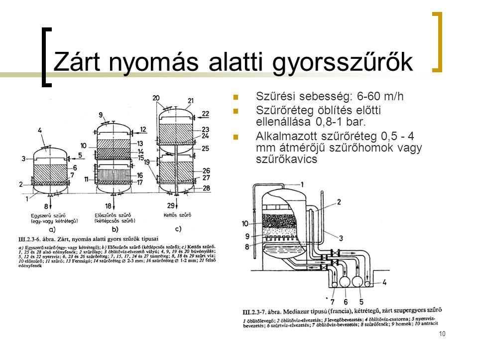 10 Zárt nyomás alatti gyorsszűrők  Szűrési sebesség: 6-60 m/h  Szűrőréteg öblítés előtti ellenállása 0,8-1 bar.  Alkalmazott szűrőréteg 0,5 - 4 mm