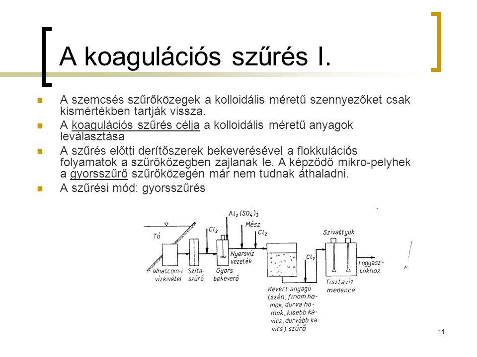 11 A koagulációs szűrés I.  A szemcsés szűrőközegek a kolloidális méretű szennyezőket csak kismértékben tartják vissza.  A koagulációs szűrés célja