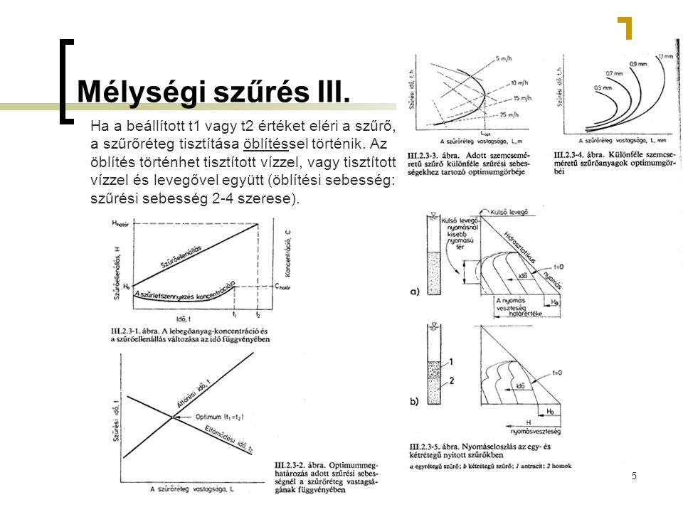 5 Mélységi szűrés III. Ha a beállított t1 vagy t2 értéket eléri a szűrő, a szűrőréteg tisztítása öblítéssel történik. Az öblítés történhet tisztított