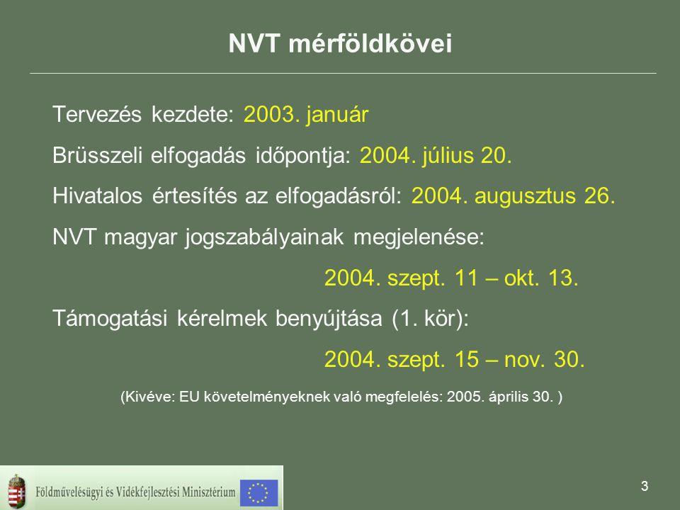 3 NVT mérföldkövei Tervezés kezdete: 2003.január Brüsszeli elfogadás időpontja: 2004.