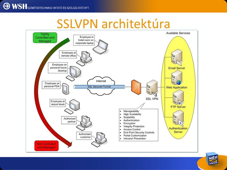 SSL VPN felhasználási lehetőségei Alkalmazás szerverek Intranet Céges notebook Otthoni számítógép Mobil eszközök Email szerver Firewall Router Internet SSLVPN Hatékonyság  Bárhonnan, bármikor, szinte bármilyen eszközről elérhető  Nem szükséges kliensszoftver telepítése  Könnyen elérhető a leggyakoribb web böngészőkből Biztonság  Titkosított kommunikáció a vállalati rendszerek irányába  Jogosultság kezelés és hozzáférés szabályozás  Egységes és biztonságos végpont ellenőrzés Távoli hozzáférés
