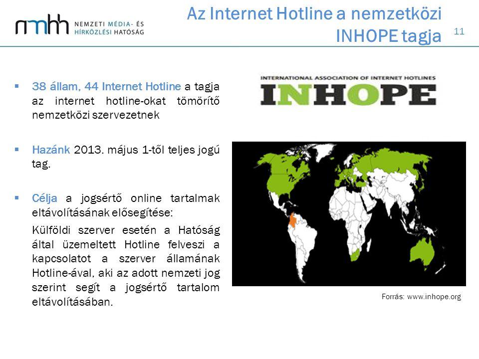 11  38 állam, 44 Internet Hotline a tagja az internet hotline-okat tömörítő nemzetközi szervezetnek  Hazánk 2013.