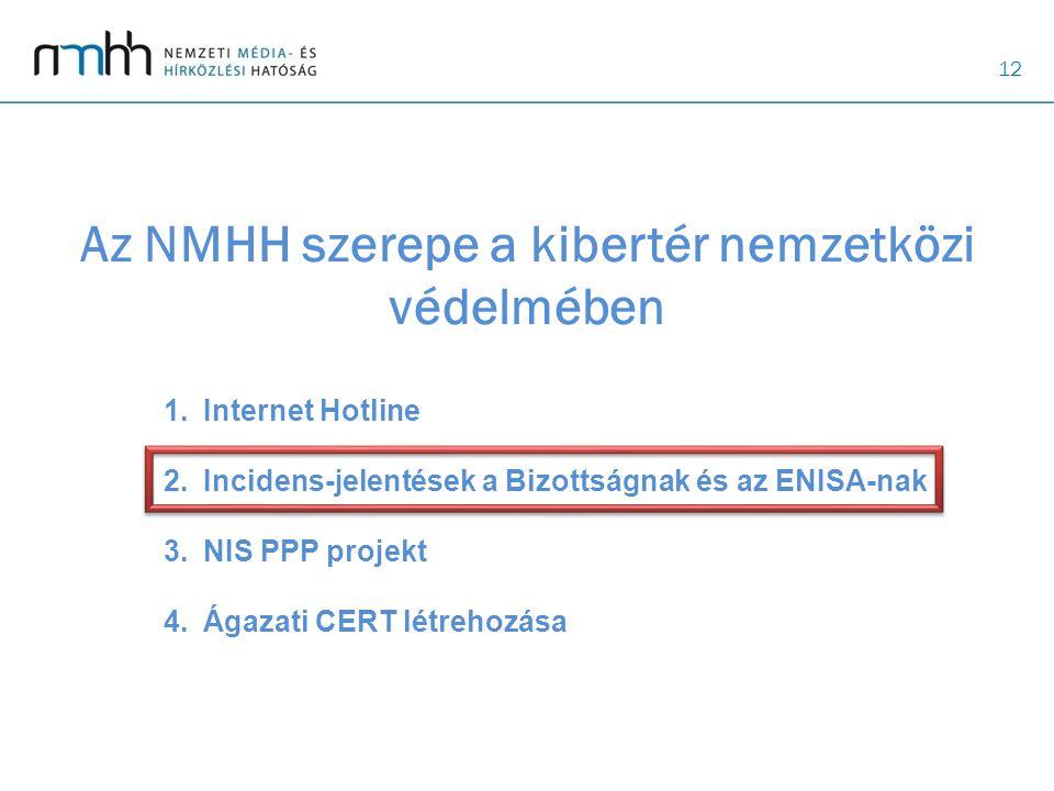 12 Az NMHH szerepe a kibertér nemzetközi védelmében 1.Internet Hotline 2.Incidens-jelentések a Bizottságnak és az ENISA-nak 3.NIS PPP projekt 4.Ágazati CERT létrehozása