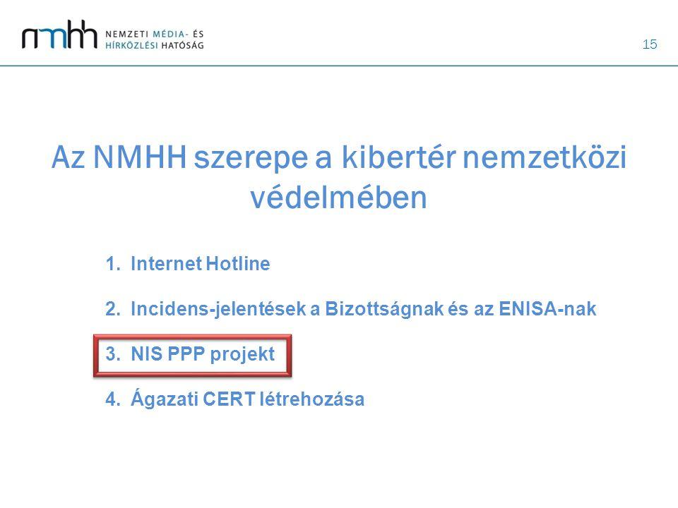 15 Az NMHH szerepe a kibertér nemzetközi védelmében 1.Internet Hotline 2.Incidens-jelentések a Bizottságnak és az ENISA-nak 3.NIS PPP projekt 4.Ágazati CERT létrehozása