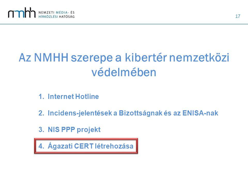 17 Az NMHH szerepe a kibertér nemzetközi védelmében 1.Internet Hotline 2.Incidens-jelentések a Bizottságnak és az ENISA-nak 3.NIS PPP projekt 4.Ágazati CERT létrehozása