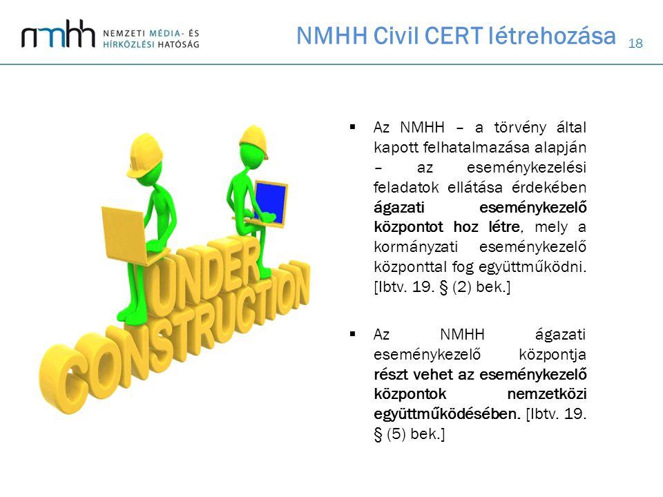 18 NMHH Civil CERT létrehozása  Az NMHH – a törvény által kapott felhatalmazása alapján – az eseménykezelési feladatok ellátása érdekében ágazati eseménykezelő központot hoz létre, mely a kormányzati eseménykezelő központtal fog együttműködni.