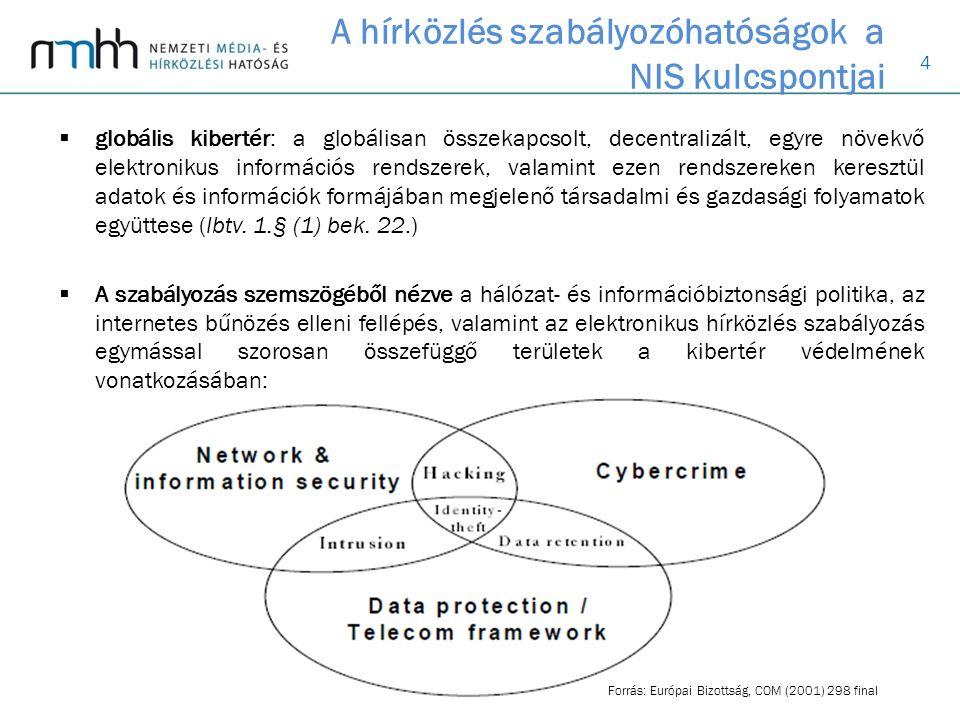 4  globális kibertér: a globálisan összekapcsolt, decentralizált, egyre növekvő elektronikus információs rendszerek, valamint ezen rendszereken keresztül adatok és információk formájában megjelenő társadalmi és gazdasági folyamatok együttese (Ibtv.