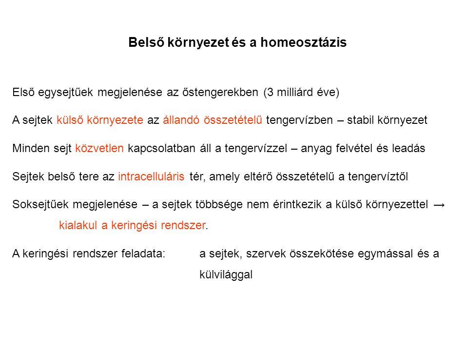 """A keringési rendszer megjelenésének következménye: A sejtek a velük közvetlenül érintkező belső környezettel állnak kapcsolatban Claude Bernard """"milieu intérieur = belső környezet = extracelluláris folyadéktér A testnedvek alkotórészeinek mértékegységei tömegegység a kémiában: mol koncentrációk a fizikai kémiában: 1 kg oldószerben oldott mólok mennyisége mol/kg = molális koncentráció biológiai rendszerekben az oldószer a víz mol/ kg H 2 O Biológiai tudományokban a koncentrációkat mol/liter (moláris koncentráció) molaritás dimenzióban adja meg."""