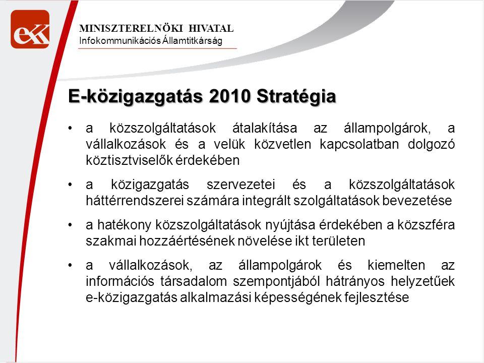 Infokommunikációs Államtitkárság MINISZTERELNÖKI HIVATAL E-közigazgatás 2010 Stratégia •a közszolgáltatások átalakítása az állampolgárok, a vállalkozá
