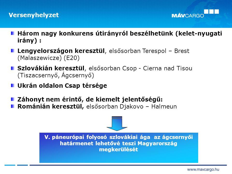 Három nagy konkurens útirányról beszélhetünk (kelet-nyugati irány) : Lengyelországon keresztül, elsősorban Terespol – Brest (Malaszewicze) (E20) Szlovákián keresztül, elsősorban Csop - Cierna nad Tisou (Tiszacsernyő, Ágcsernyő) Ukrán oldalon Csap térsége Záhonyt nem érintő, de kiemelt jelentőségű: Románián keresztül, elsősorban Djakovo – Halmeun Versenyhelyzet V.