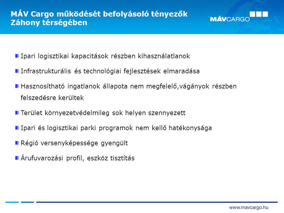 Ipari logisztikai kapacitások részben kihasználatlanok Infrastrukturális és technológiai fejlesztések elmaradása Hasznosítható ingatlanok állapota nem megfelelő,vágányok részben felszedésre kerültek Terület környezetvédelmileg sok helyen szennyezett Ipari és logisztikai parki programok nem kellő hatékonysága Régió versenyképessége gyengült Árufuvarozási profil, eszköz tisztítás MÁV Cargo működését befolyásoló tényezők Záhony térségében