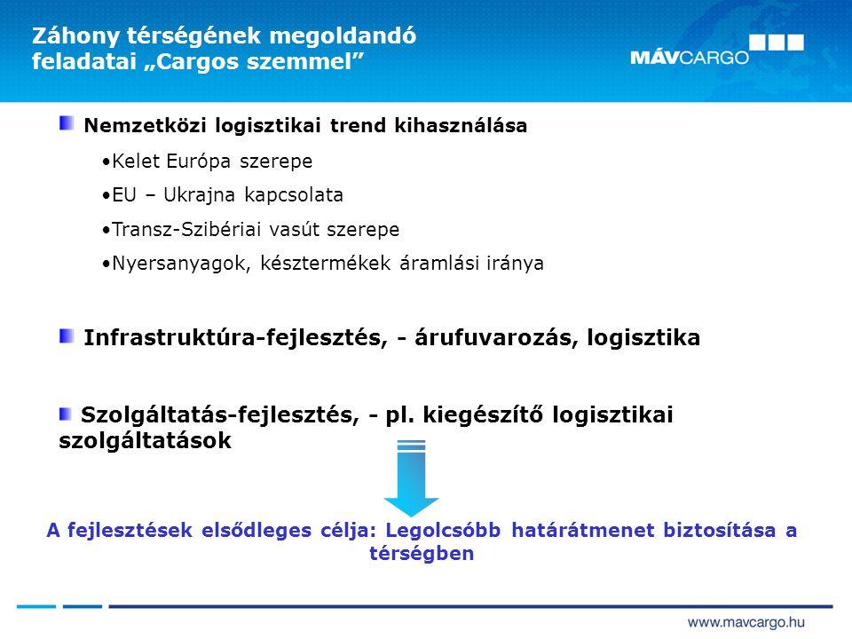 """Záhony térségének megoldandó feladatai """"Cargos szemmel A fejlesztések elsődleges célja: Legolcsóbb határátmenet biztosítása a térségben Nemzetközi logisztikai trend kihasználása •Kelet Európa szerepe •EU – Ukrajna kapcsolata •Transz-Szibériai vasút szerepe •Nyersanyagok, késztermékek áramlási iránya Infrastruktúra-fejlesztés, - árufuvarozás, logisztika Szolgáltatás-fejlesztés, - pl."""