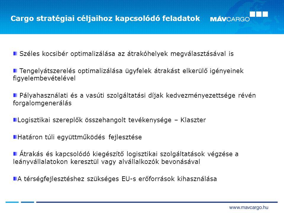 Cargo stratégiai céljaihoz kapcsolódó feladatok Széles kocsibér optimalizálása az átrakóhelyek megválasztásával is Tengelyátszerelés optimalizálása ügyfelek átrakást elkerülő igényeinek figyelembevételével Pályahasználati és a vasúti szolgáltatási díjak kedvezményezettsége révén forgalomgenerálás Logisztikai szereplők összehangolt tevékenysége – Klaszter Határon túli együttműködés fejlesztése Átrakás és kapcsolódó kiegészítő logisztikai szolgáltatások végzése a leányvállalatokon keresztül vagy alvállalkozók bevonásával A térségfejlesztéshez szükséges EU-s erőforrások kihasználása