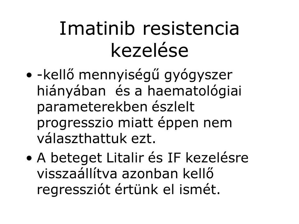 Imatinib resistencia kezelése •-kellő mennyiségű gyógyszer hiányában és a haematológiai parameterekben észlelt progresszio miatt éppen nem választhatt