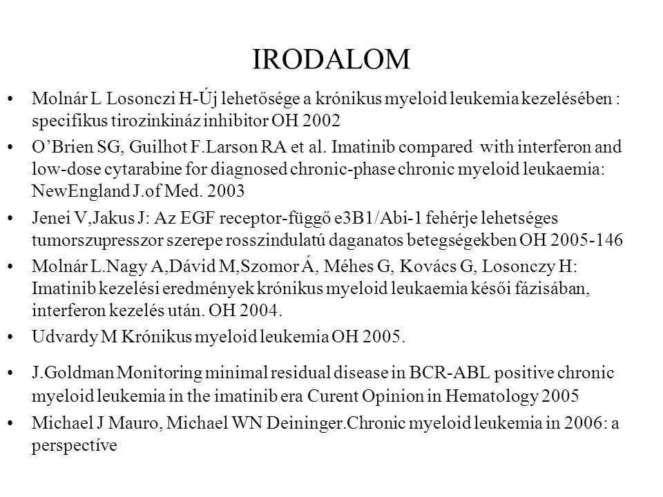 IRODALOM •Molnár L Losonczi H-Új lehetősége a krónikus myeloid leukemia kezelésében : specifikus tirozinkináz inhibitor OH 2002 •O'Brien SG, Guilhot F