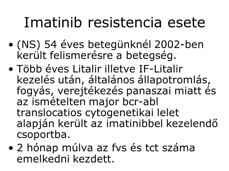Imatinib resistencia esete •A beteg compliance a gyógyszer- injectio alkalmazás ideje alatt megfelelő volt, a csak gyógyszeres kezelés alatt is ezt vártuk •A gyógyszerért és az előírt vizsgálatokra időben jelentkezett.