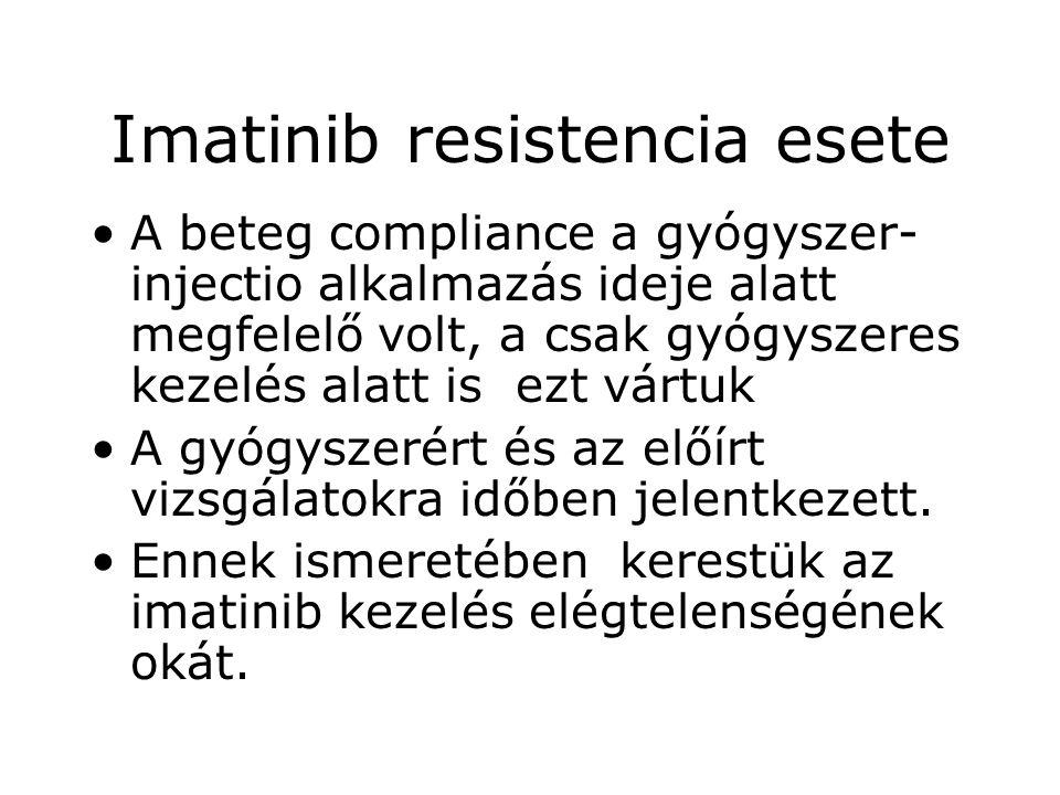 Imatinib resistencia esete •Ismételt cytogenetikai vizsgálatot indítottunk – a resistentia lehetőségének jelzésével.