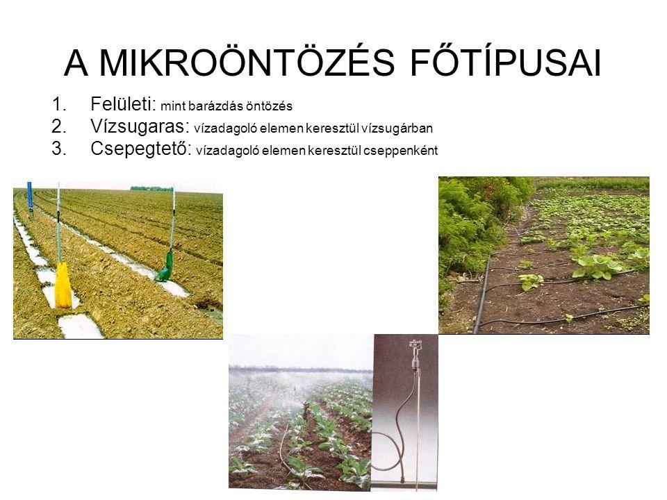 A mikroöntözés főbb előnyei •Pontos adagolás, kis vízveszteség (~95 %-os hasznosulás) •Tápanyagok, kemikáliák kijuttatásának lehetősége (a növény közelébe) •Kedvező növényegészségügyi körülmények (száraz levél) •Energiatakarékosság (kisebb teljesítményű berendezések) •Rossz vízgazdálkodású talajokon is alkalmazható