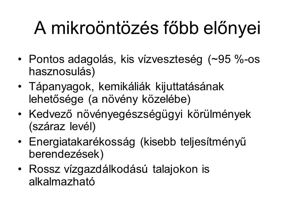2.Vízsugaras mikroöntözés 2.5.