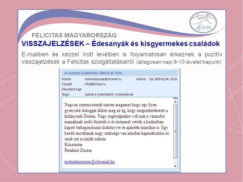 VISSZAJELZÉSEK – Édesanyák és kisgyermekes családok E-mailben és kézzel írott levélben is folyamatosan érkeznek a pozitív visszajelzések a Felicitas s