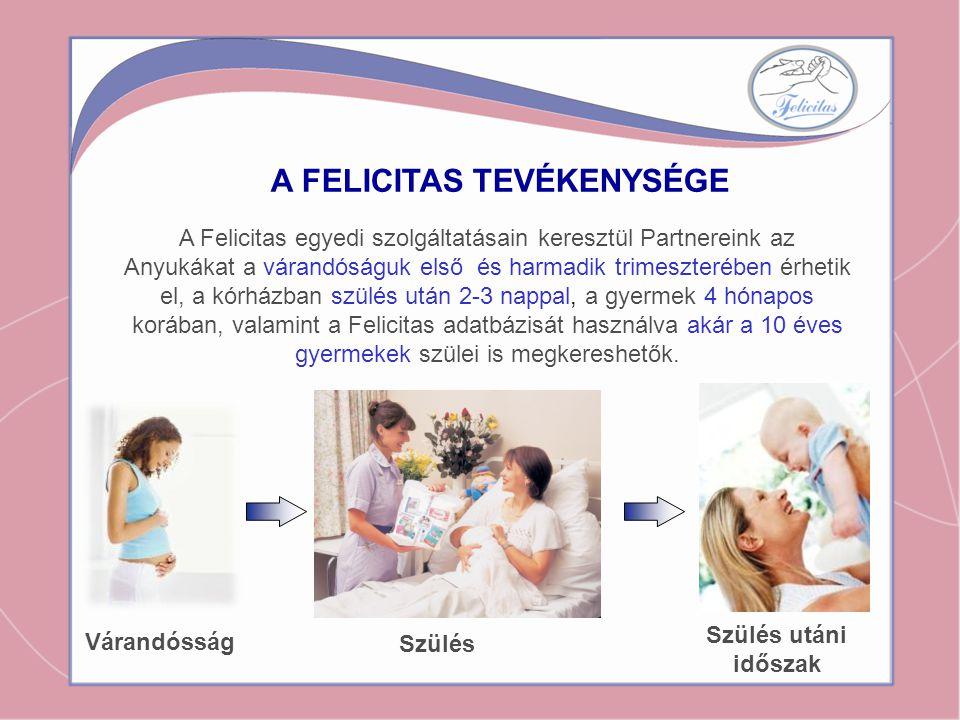 A FELICITAS TEVÉKENYSÉGE Várandósság Szülés Szülés utáni időszak A Felicitas egyedi szolgáltatásain keresztül Partnereink az Anyukákat a várandóságuk
