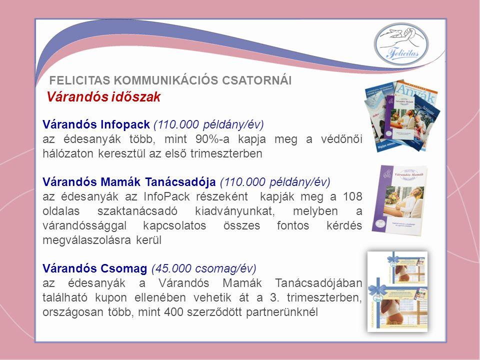 Kismama Csomag (93.000 csomag/év) az édesanyák több, mint 92%-a kapja meg országosan a kórházakban a szülést követően a Felicitas Ladyktől FELICITAS KOMMUNIKÁCIÓS CSATORNÁI Babagondozási Tanácsadó (96.000 példány/év) az édesanyák a Kismama Csomag részeként kapják meg a 108 oldalas szaktanácsadó kiadványunkat, mely kiterjed egészen a baba egy éves koráig Születést követő időszak Babacsomag (45.000 csomag/év) az édesanyák a Babagondozási Tanácsadóban található kupon ellenében vehetik át gyermekük 4 hónapos kora után, országosan több, mint 400 szerződött partnerünknél