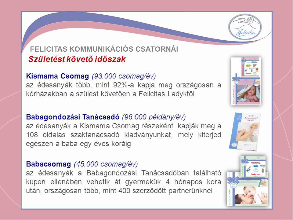 Kismama Csomag (93.000 csomag/év) az édesanyák több, mint 92%-a kapja meg országosan a kórházakban a szülést követően a Felicitas Ladyktől FELICITAS K