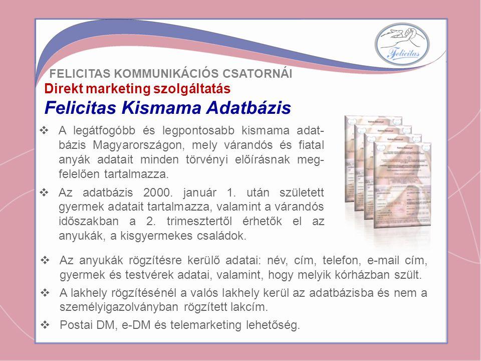 Várandós adatok megoszlása Számokban az adatbázisról Felicitas Adatbázis Postai címek E-mail (de-duplikálva) 9.