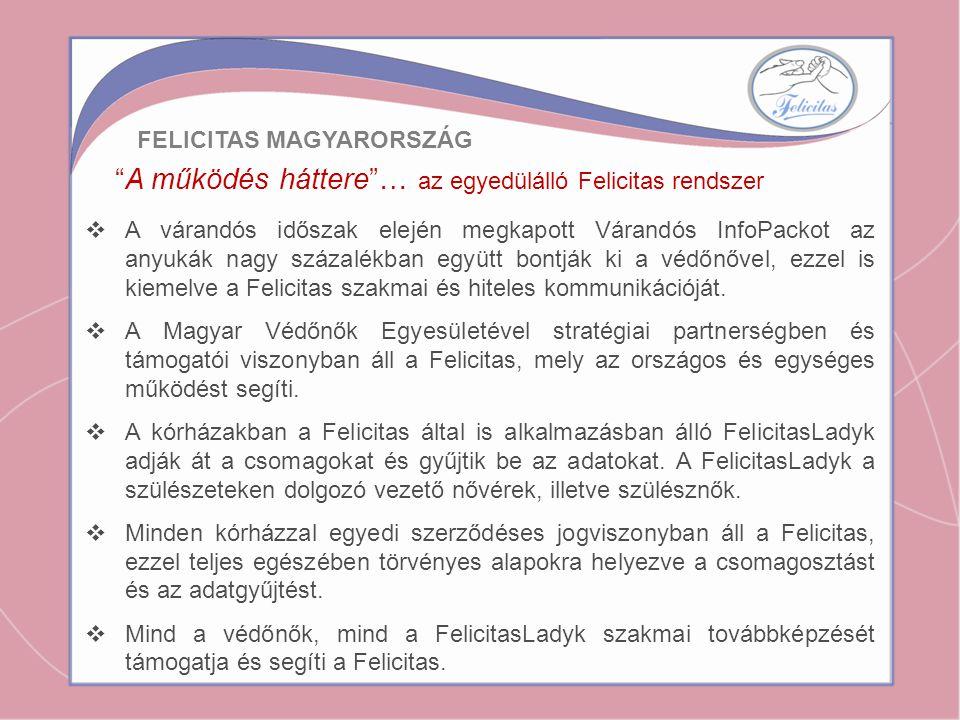  A várandós időszak elején megkapott Várandós InfoPackot az anyukák nagy százalékban együtt bontják ki a védőnővel, ezzel is kiemelve a Felicitas sza